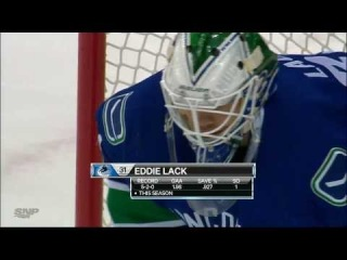 Luongo Lower Body(?) Injury Against Jets 12/22/13 [HD]
