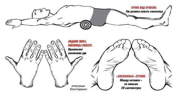 Упражнение при сколиозе и плоскостопие