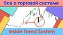 Форекс стратегия Inside Trend System