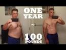 Трансформация человека за 1 год Мотивация