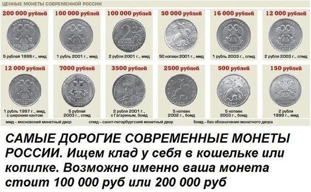 какие самые дорогие монеты 1953 1932 года ссср