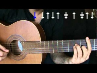 Iranian Guitar 6/8 Rhythms آموزش گیتار ریتم 6/8 ایرانی بخش چهارم