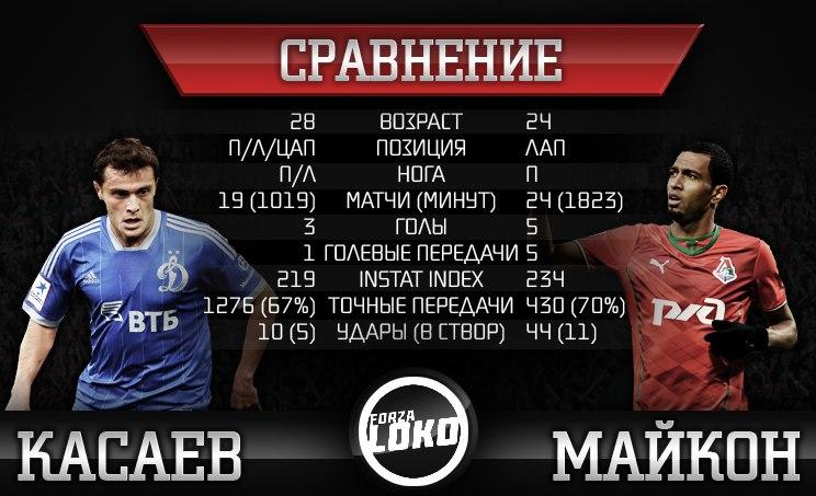 Алан Касаев VS Майкон