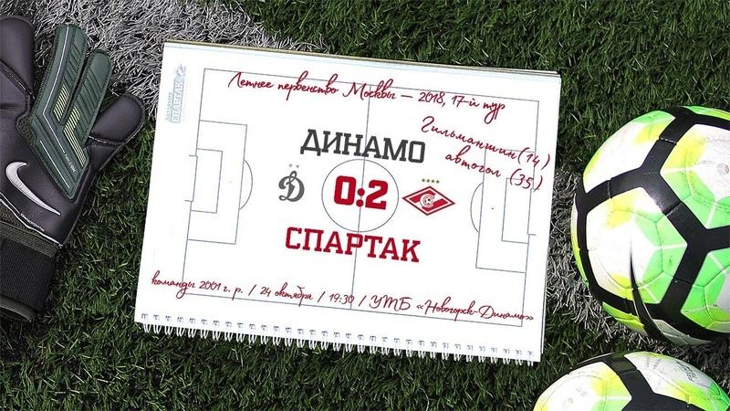Динамо - Спартак (2001 г. р.) 0:2