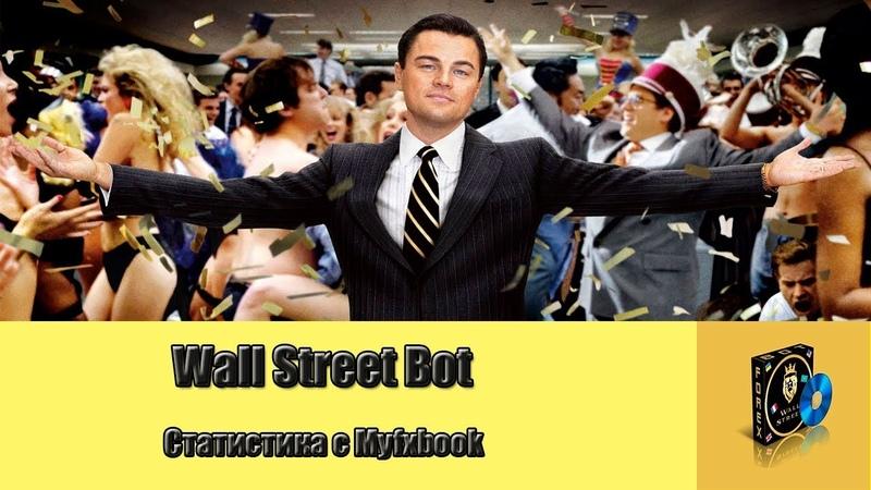 Статистика с Myfxbook Счета робовладельцев Wall Street Bot