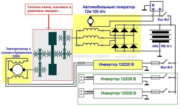 Схема генератора г 46 4 3701