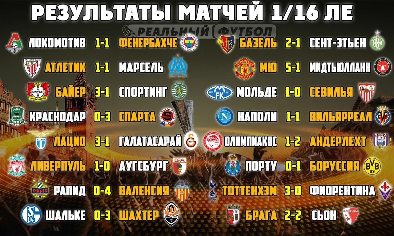 Результаты Футбольных Матчей Лиги