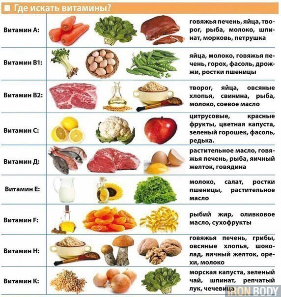 Кому витамины...