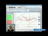 Юлия Корсукова. Украинский и американский фондовые рынки. Технический обзор. 2 июля. Полную версию смотрите на www.teletrade.tv