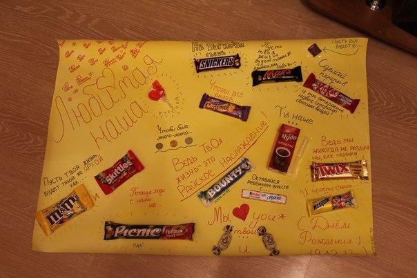 Плакат с сладостями на день рождения своими