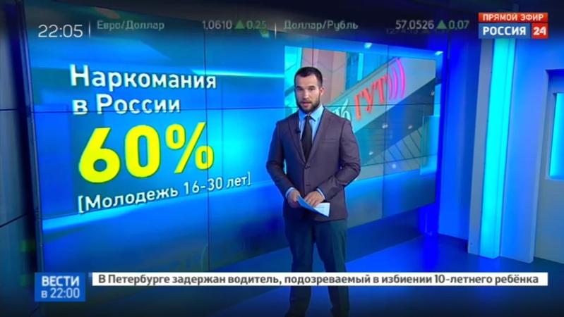 Новости на Россия 24 • Лицом к стене: принудительная проверка на наркотики