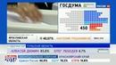 Новости на Россия 24 • Калининград свой выбор сделал