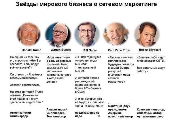 наиболее влиятельные мировые лидеры цифр номере