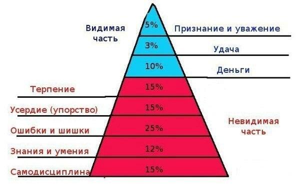 где купить виагру в Курск
