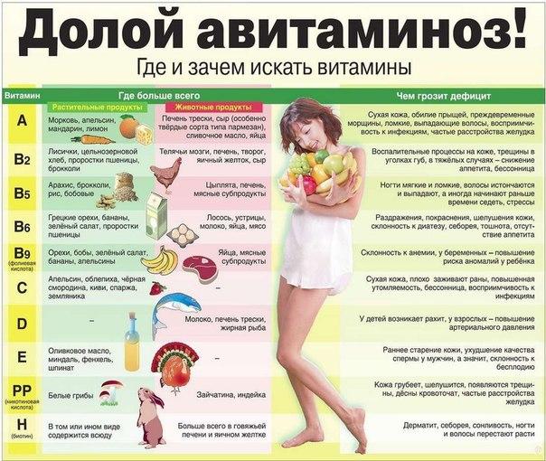 Слива для беременных витамины