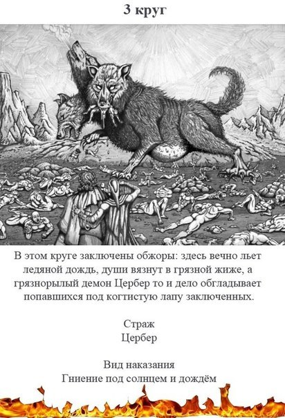 Данте Алигьери. Девять кругов ада.Описание на картинке.