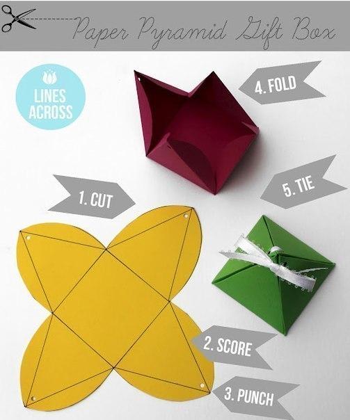 Как красиво и оригинально упаковать подарок: подборка мастер-классов