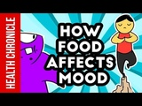 How Fast Food Affects Your Mood