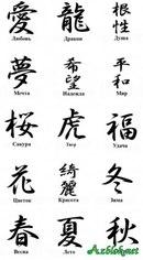 китайские иероглифы имен: