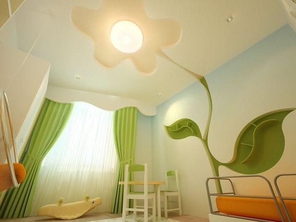 Ремонт дома своими руками потолки