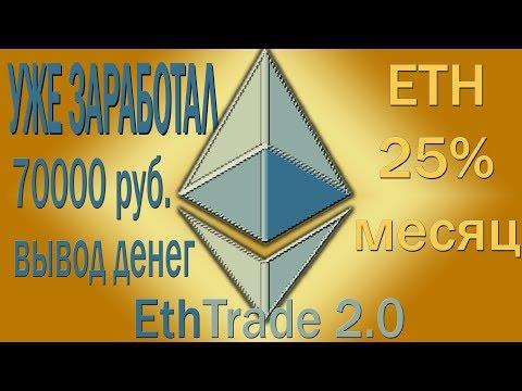 ETHTRADE 2 0 заработал за 1 сутки 70 000 рублей и закрыл статус METROPOLIS мои НАСТАВЛЕНИЯ