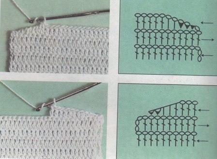 Укороченные ряды при вязании крючком. wpid CUtx0CuSt84 Укороченные ряды при вязании крючком.