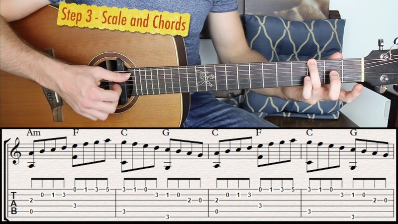 How Guitar Players Rearrange Fingerstyle Songs on YouTube 4 steps