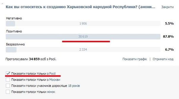 """Германия отправляет в Украину свои беспилотники, а с ними логистический, технический и медицинский персонал, - """"Deutsche Welle"""" - Цензор.НЕТ 5496"""