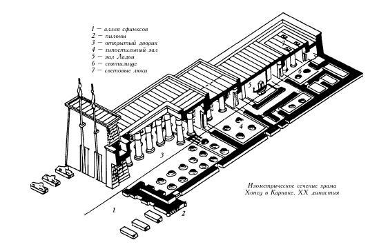 План храма Амона Ра в Луксоре