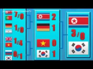 Северная Корея выиграла Чемпионат мира по футболу! North Korea won World Cup 2014