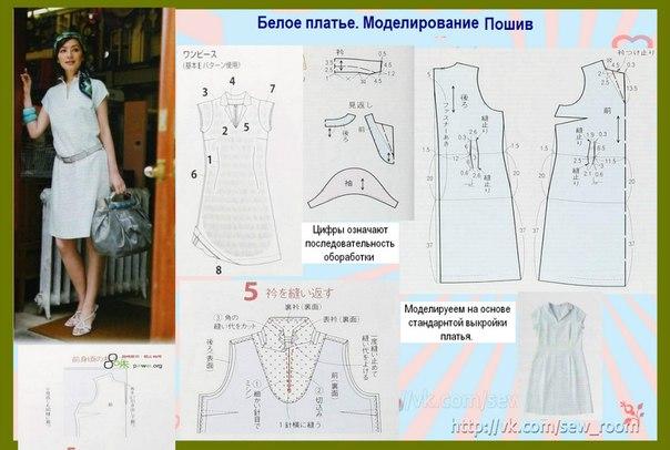 Сшить платье своими руками с пошаговой инструкцией