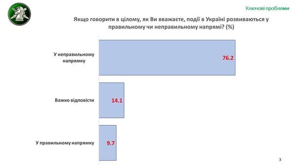 Центр социального инжиниринга «РАНД» презентова...