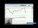 Юлия Корсукова. Украинский и американский фондовые рынки. Технический обзор. 19 февраля. Полную версию смотрите на www.teletrade.tv