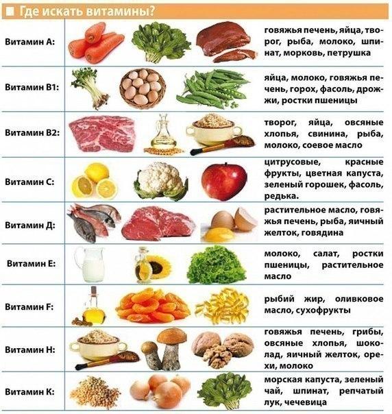 фитнес питание для похудения рязань