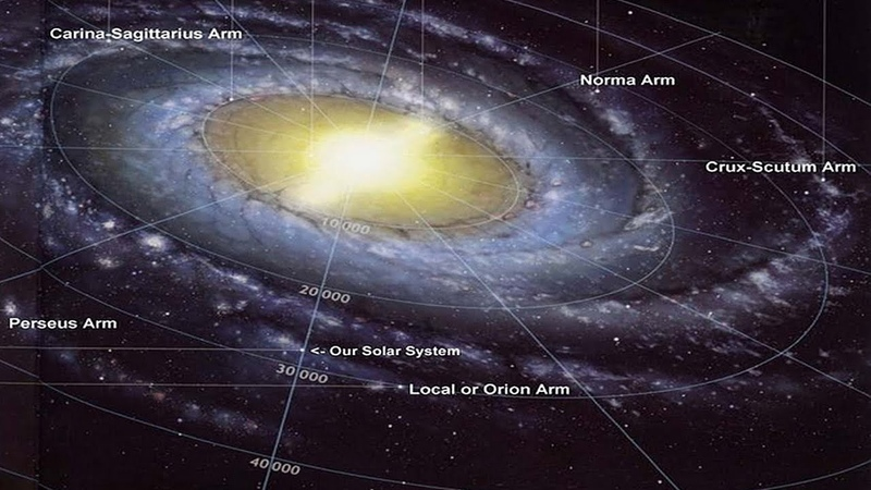 [Хроники StarCraft] ГДЕ же находится сектор КОПРУЛУ (Карта Галактики)