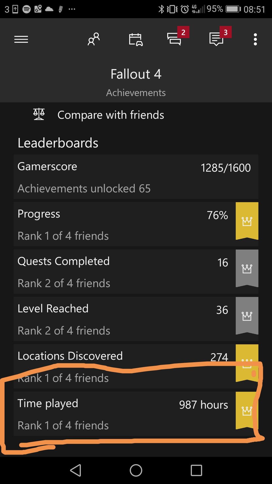 А сколько вы потратили времени на Fallout4 ?