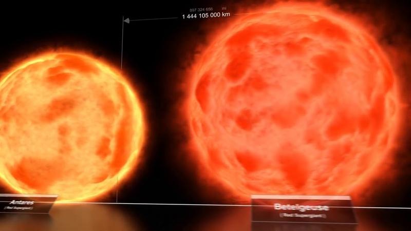 Размеры звезд и Галактик