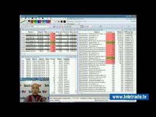 Юлия Корсукова. Украинский и американский фондовые рынки. Технический обзор. 12 мая. Полную версию смотрите на www.teletrade.tv