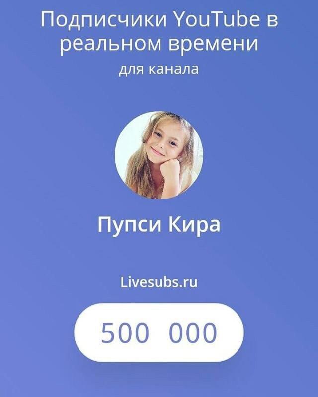 Пупси Кира | Киев