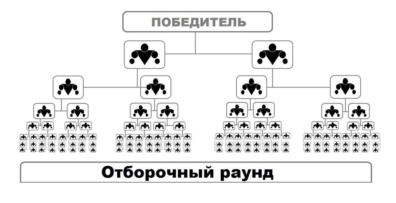 Online Битва Дворовых Спортсменов