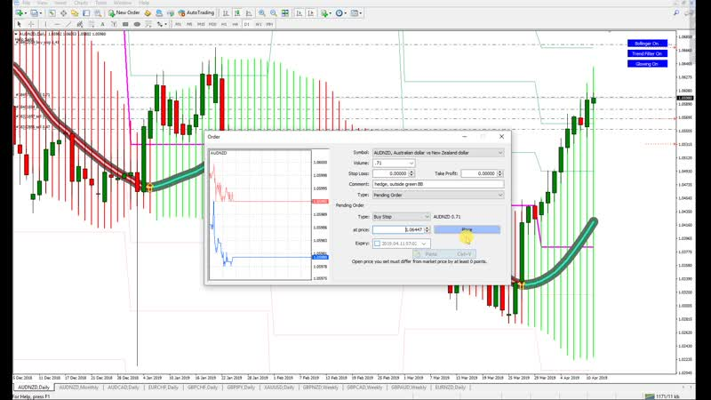 Forex for beginners trading AUDNZD pair (raw unedited clip 4)