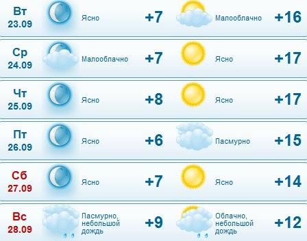 Погода на пятницу и субботу