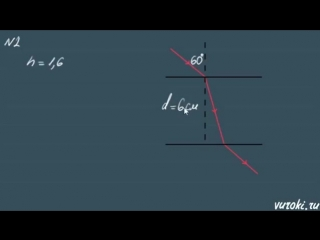 ЗАКОН ПРЕЛОМЛЕНИЯ СВЕТА физика 8 класс