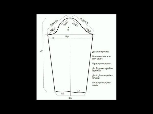 Расчёт и построение конструкции одношовного рукава.