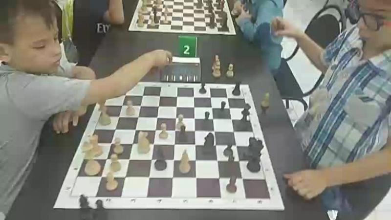 турнир по шахматам 22-23. 7 тур