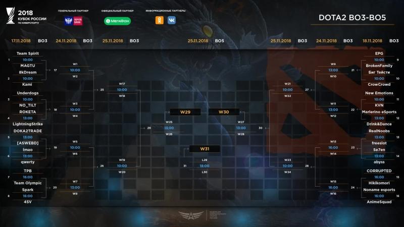 Dota 2 | Кубок России по киберспорту 2018 | Плей-офф » Freewka.com - Смотреть онлайн в хорощем качестве