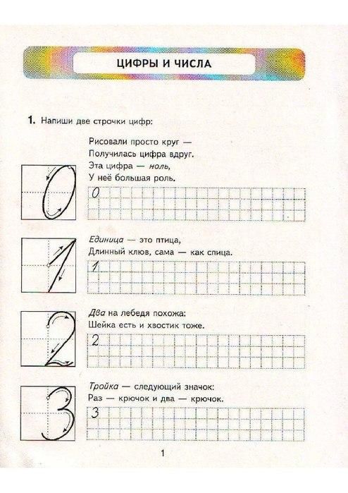 Гдз по математике задания на лето иду в 4 класс межуева