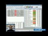Юлия Корсукова. Украинский и американский фондовые рынки. Технический обзор. 3 февраля. Полную версию смотрите на www.teletrade.tv
