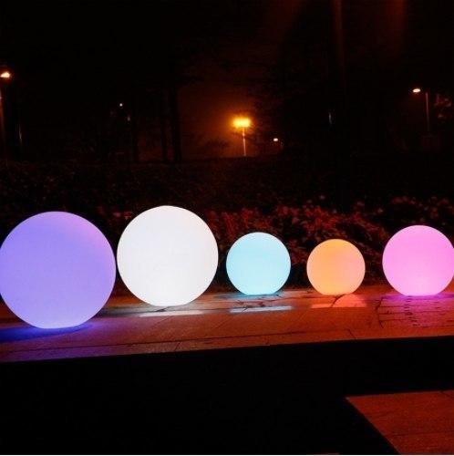 Светильники -
