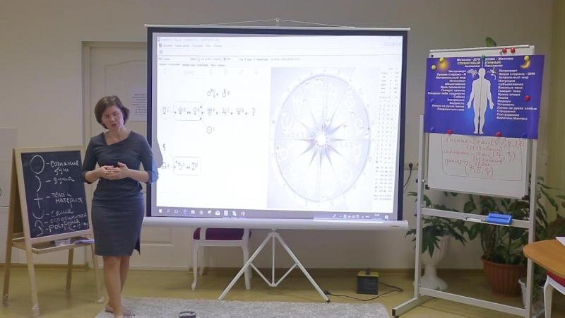 Обучение Формула Души или Интуитивная астрология с Ольгой Коробейниковой
